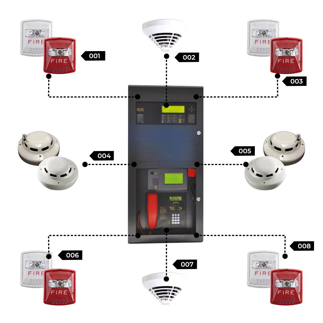 Sistema de audio evacuación para incendios correctamente etiquetado y organizado